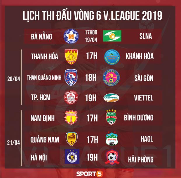 Đức Chinh chấn thương, Đà Nẵng thất bại ngay trên sân nhà trong ngày thầy Park dự khán - Ảnh 3.