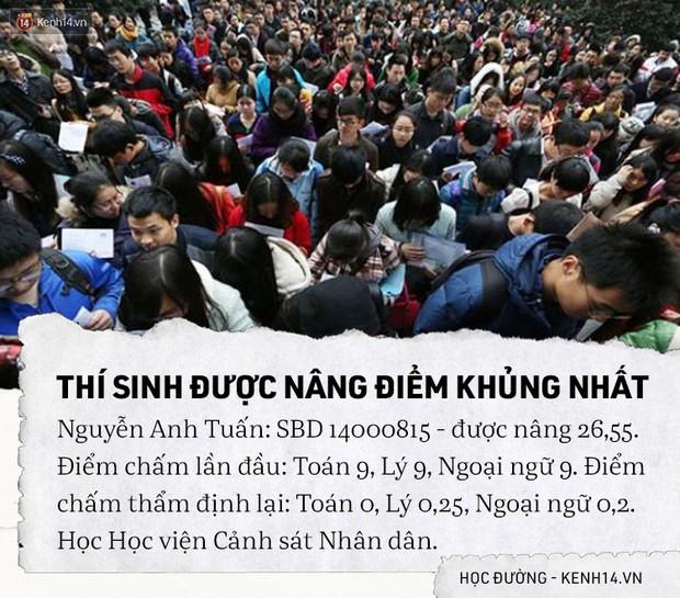 Toàn cảnh bê bối sửa điểm chấn động của 222 thí sinh Hà Giang, Sơn La, Hoà Bình: Thủ khoa rởm đỗ Y Đa khoa, Cảnh sát, Công an - Ảnh 14.