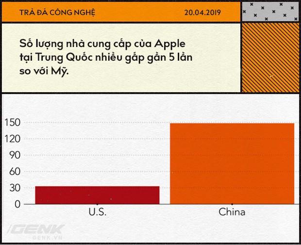 Apple đã trở thành con tin trong tay Trung Quốc như thế nào? - Ảnh 3.