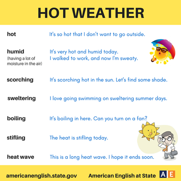 Thời tiết oi bức nắng nóng phát điên, đây chính là những từ Tiếng Anh cực chuẩn để diễn tả tình trạng lúc này - Ảnh 1.