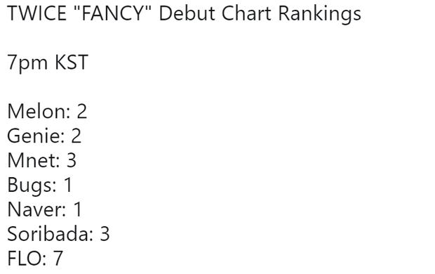 So sánh hit mới của TWICE, BLACKPINK, BTS trên các BXH âm nhạc: Lép vế nhất là ai? - Ảnh 3.
