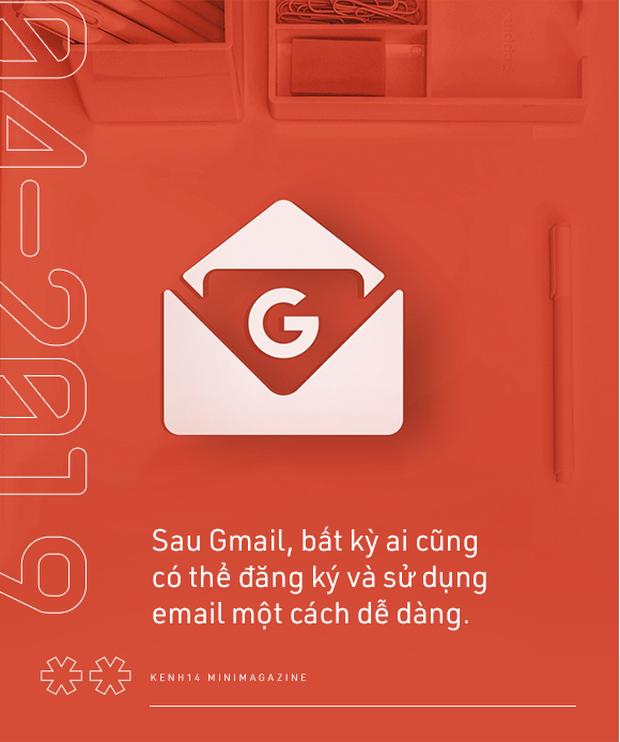 Nếu bạn chưa biết: Google mail đã 15 năm tuổi, và cũng đã 15 năm chúng ta có một môi trường làm việc ảo chuyên nghiệp! - Ảnh 5.