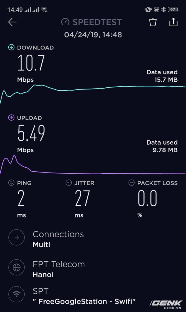Trải nghiệm dịch vụ Wi-Fi miễn phí được Google cung cấp tại Việt Nam: Mạng ổn định, xem được cả Youtube HD - Ảnh 4.