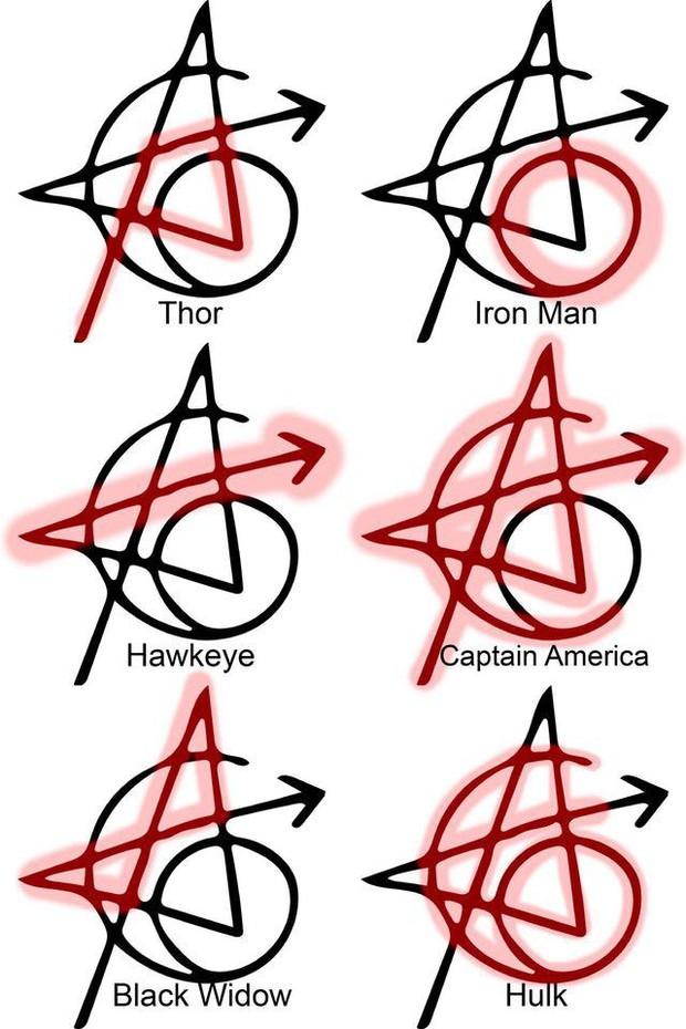 Dàn sao Avengers đi tha thu tập thể, riêng 1 người quan trọng quyết từ chối và lý do khiến nhiều người ngã ngửa - Ảnh 4.