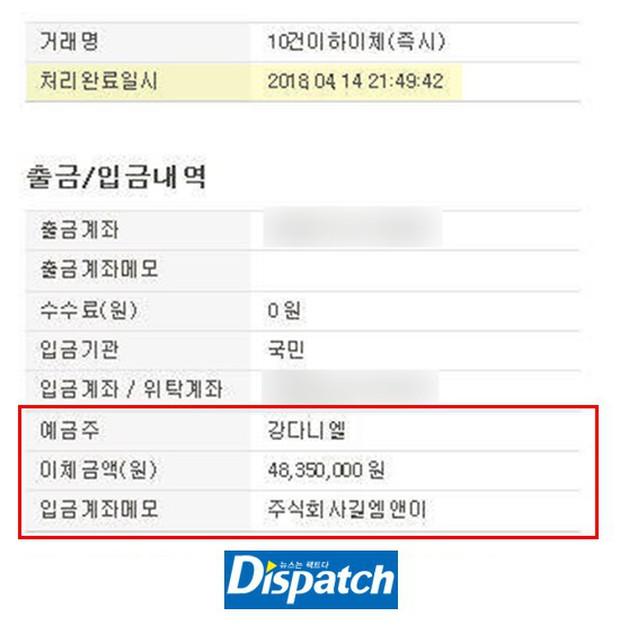 Dispatch bóc trần scandal của Kang Daniel: Có nữ đại gia Hong Kong chăm lo từ hồi Wanna One, ông trùm tù tội đầu tư? - Ảnh 6.