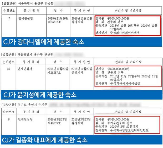 Dispatch bóc trần scandal của Kang Daniel: Có nữ đại gia Hong Kong chăm lo từ hồi Wanna One, ông trùm tù tội đầu tư? - Ảnh 2.