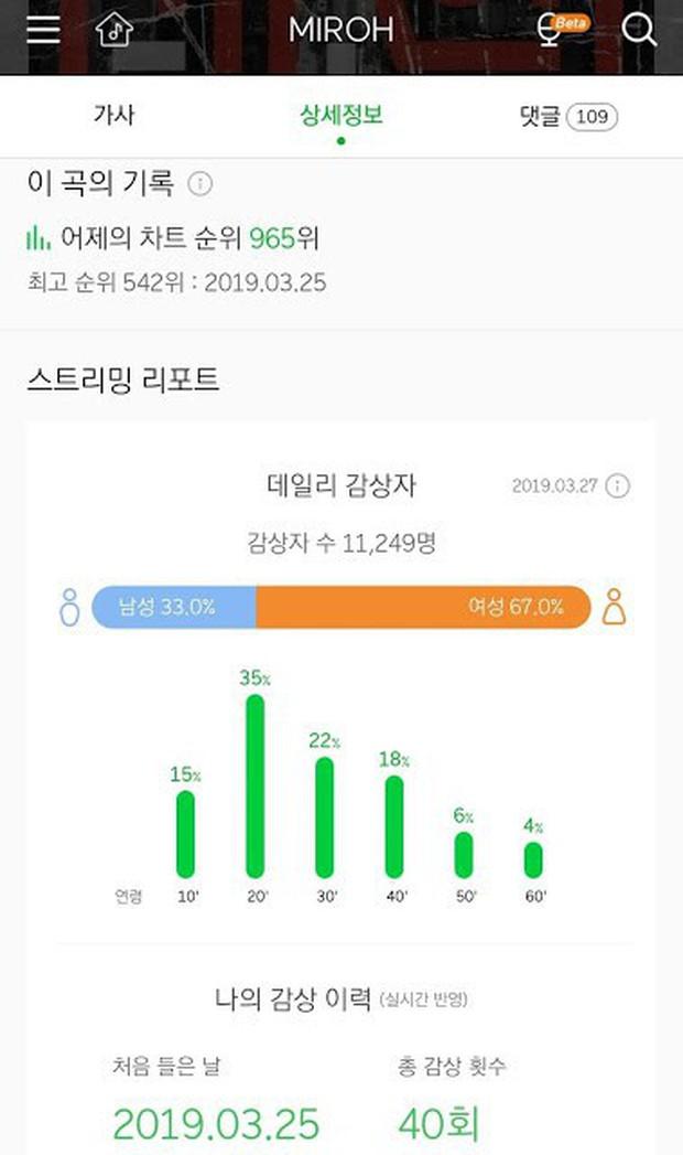 Nhìn hai nhóm nhạc nam vẫn loay hoay tìm đường thành công này của SM và JYP thì còn ai dám khẳng định con ông lớn là sướng? - Ảnh 9.