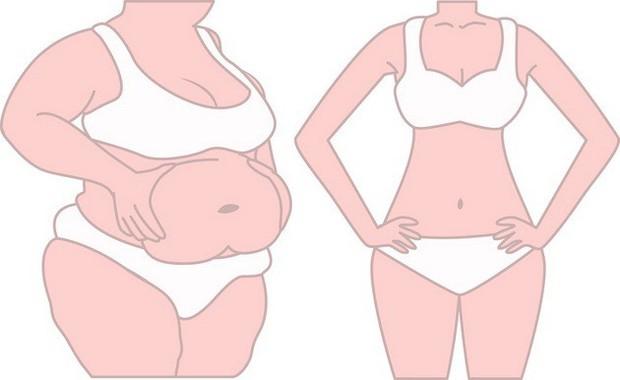 Cơ thể bạn đang chất chứa đầy độc tố nếu gặp phải hàng loạt triệu chứng bất thường sau - Ảnh 4.