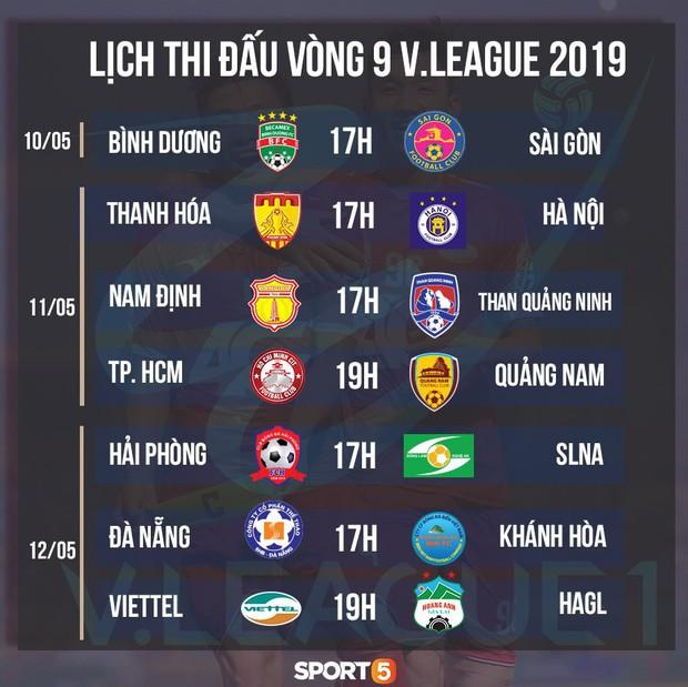 Tiền vệ Tuấn Anh của HAGL đề cử 2 máy quét cho HLV Park Hang-seo - Ảnh 2.