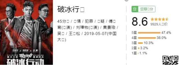 Netizen Trung khen phim mới của Hoàng Cảnh Du nức nở, quên luôn phốt ngoại tình chưa nguội - Ảnh 7.