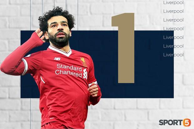 Những con số ấn tượng nhất Ngoại hạng Anh 2018/19: Kẻ về nhì vĩ đại Liverpool và những kỷ lục lần đầu được thiết lập - Ảnh 2.
