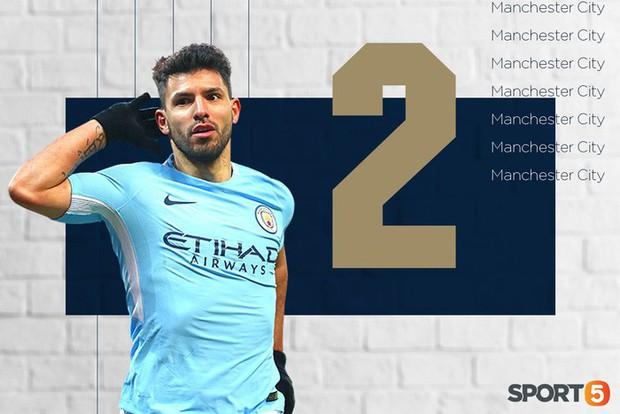 Những con số ấn tượng nhất Ngoại hạng Anh 2018/19: Kẻ về nhì vĩ đại Liverpool và những kỷ lục lần đầu được thiết lập - Ảnh 3.