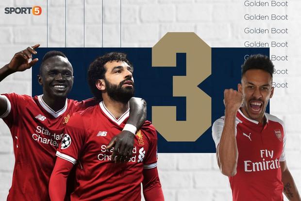 Những con số ấn tượng nhất Ngoại hạng Anh 2018/19: Kẻ về nhì vĩ đại Liverpool và những kỷ lục lần đầu được thiết lập - Ảnh 4.