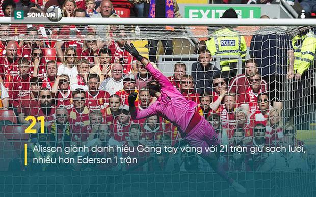 Nghịch lý đau khổ của Liverpool: Vét sạch giải thưởng Ngoại hạng Anh, trừ mỗi chức vô địch! - Ảnh 5.