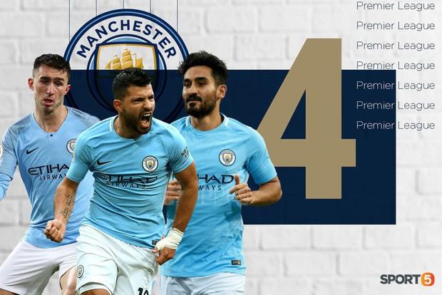 Những con số ấn tượng nhất Ngoại hạng Anh 2018/19: Kẻ về nhì vĩ đại Liverpool và những kỷ lục lần đầu được thiết lập - Ảnh 5.