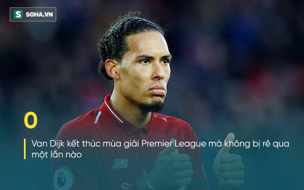 Nghịch lý đau khổ của Liverpool: Vét sạch giải thưởng Ngoại hạng Anh, trừ mỗi chức vô địch! - Ảnh 7.
