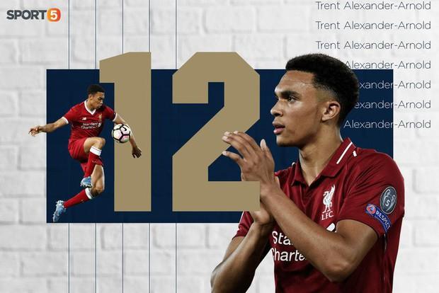 Những con số ấn tượng nhất Ngoại hạng Anh 2018/19: Kẻ về nhì vĩ đại Liverpool và những kỷ lục lần đầu được thiết lập - Ảnh 7.