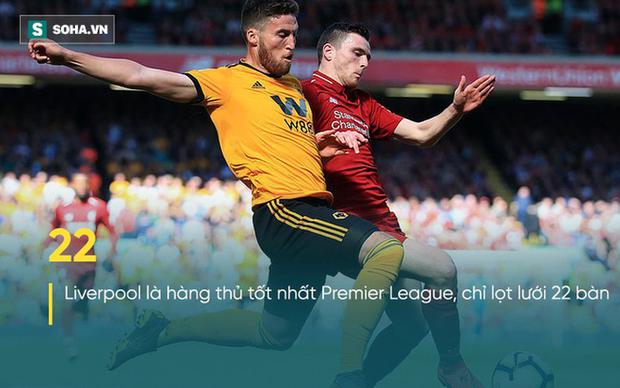 Nghịch lý đau khổ của Liverpool: Vét sạch giải thưởng Ngoại hạng Anh, trừ mỗi chức vô địch! - Ảnh 10.