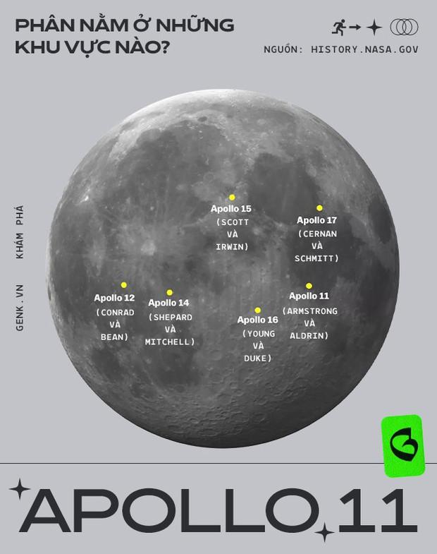 Phi hành gia đã để lại hàng đống phân trên Mặt Trăng và lần tới, chúng ta sẽ phải lên đó mang chúng về - Ảnh 12.