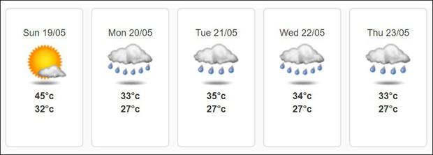 Hà Nội có mưa rào, mưa dông từ chiều mai, chính thức chấm dứt nắng nóng - Ảnh 2.