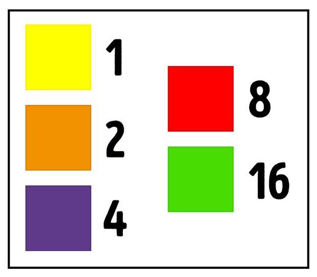 Phải cực kỳ thông minh bạn mới khám phá được bí ẩn chọn số theo quy luật màu sắc này - Ảnh 7.