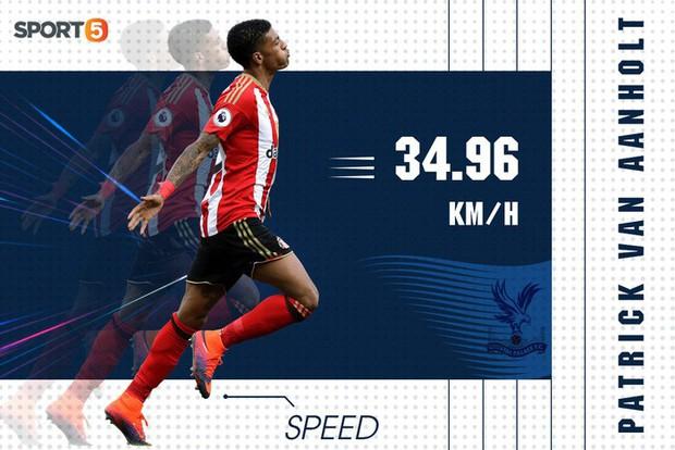 10 cầu thủ chạy nhanh nhất Ngoại hạng Anh mùa này: Bất ngờ nhất là vị trí số 9 - Ảnh 1.