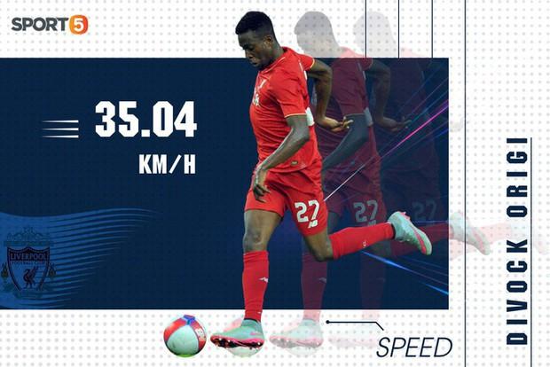 10 cầu thủ chạy nhanh nhất Ngoại hạng Anh mùa này: Bất ngờ nhất là vị trí số 9 - Ảnh 3.