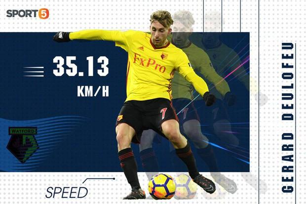 10 cầu thủ chạy nhanh nhất Ngoại hạng Anh mùa này: Bất ngờ nhất là vị trí số 9 - Ảnh 5.