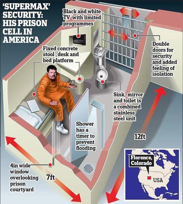 Cận cảnh nhà tù khiếp đảm nhất nước Mỹ - Ảnh 9.