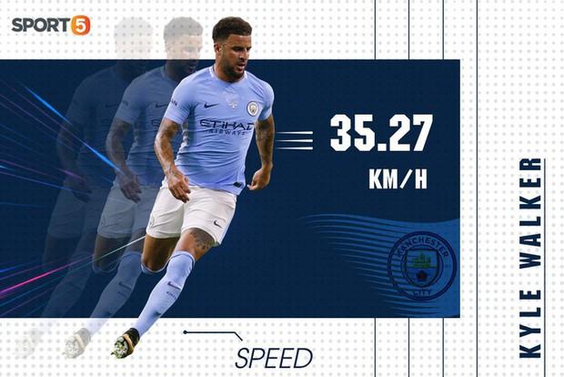 10 cầu thủ chạy nhanh nhất Ngoại hạng Anh mùa này: Bất ngờ nhất là vị trí số 9 - Ảnh 9.