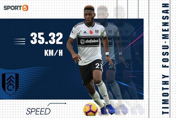 10 cầu thủ chạy nhanh nhất Ngoại hạng Anh mùa này: Bất ngờ nhất là vị trí số 9 - Ảnh 10.