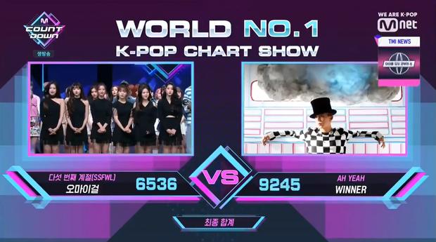 Đánh bại BIGBANG và iKON, WINNER là nhóm thứ 2 ở YG sau BLACKPINK đạt thành tích ấn tượng này - Ảnh 3.