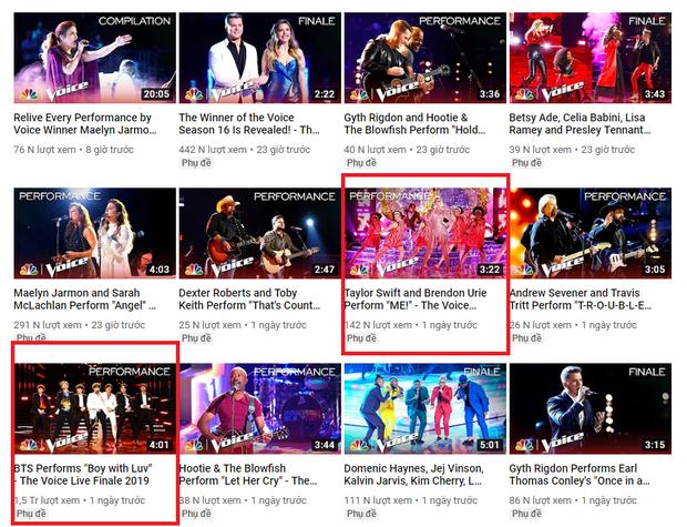 Taylor Swift vs. BTS: Ai giành chiến thắng trong cuộc chiến lượt view tại Chung kết The Voice Mỹ? - Ảnh 7.