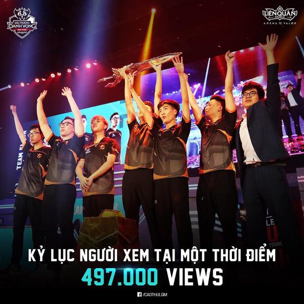 Hấp dẫn và kịch tính, trận chung kết Đấu Trường Danh Vọng mùa Xuân 2019 phá vỡ hàng loạt kỷ lục của Esports Việt Nam - Ảnh 2.