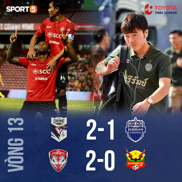 Xuân Trường đá chính, Buriram United thua sốc đội bóng của Messi Lào - Ảnh 1.