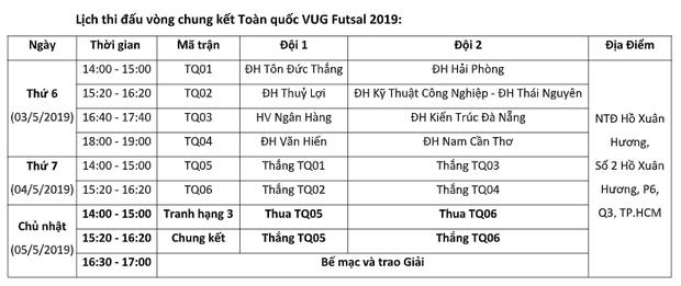 Điểm mặt 8 đội tuyển sẽ tranh tài tại VUG FUTSAL 2019 - Ảnh 2.