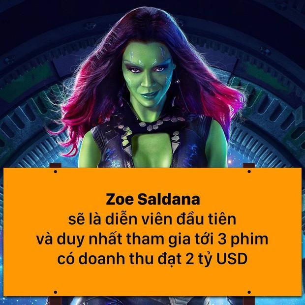 Sở hữu phim hốt bạc 1 nhất 1 nhì hành tinh, Gamora vẫn mất ghế nữ hoàng phòng vé trước Góa phụ địa cầu Scarlett Johansson! - Ảnh 2.