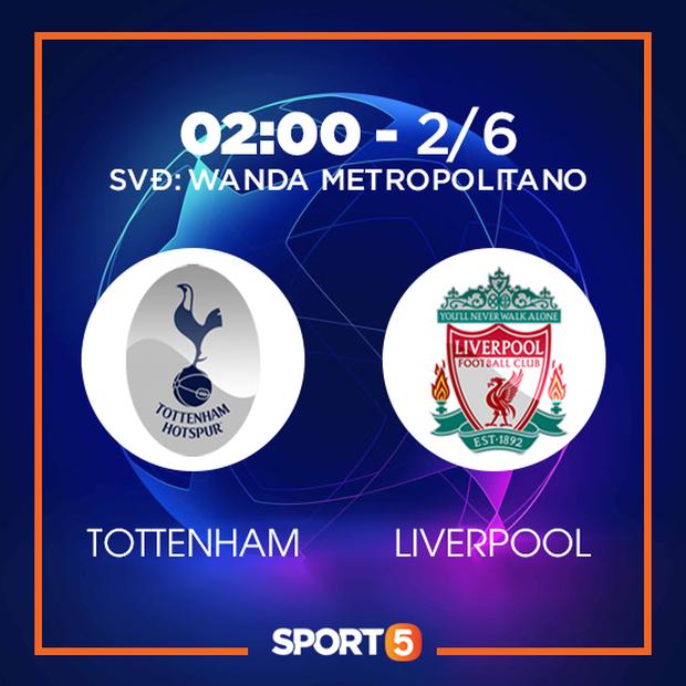 Lịch thi đấu chung kết Champions League 2019 diễn ra đêm nay, xem ngay để không bỏ lỡ trận đấu bóng đá lớn nhất năm nay - Ảnh 1.