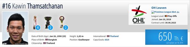 4 ngôi sao tuyển Thái Lan có giá đắt gấp 2 lần đội tuyển Việt Nam, sẵn sàng cho đại chiến tại Kings Cup - Ảnh 4.