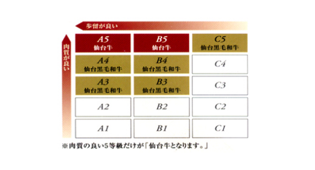 Bò Kobe xịn đến mức có giá không dưới 4 triệu đồng một ký mà còn phải chào thua loại thịt này đây - Ảnh 1.