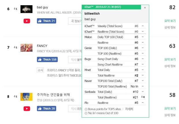 """Kỷ lục Youtube toàn cầu của BLACKPINK, BTS bị nói là """"ảo"""" và """"rỗng tuếch"""" – đâu mới là sự thật? - Ảnh 3."""