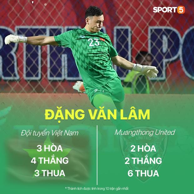 Đặng Văn Lâm: Sau niềm vui chiến thắng cấp đội tuyển là nỗi sợ thất bại ở Muangthong United - Ảnh 2.
