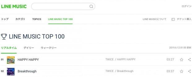 TWICE tung MV mới khiến netizen tưởng nhóm là con ghẻ JYP ở Hàn, có 1 điều làm tốt hơn BLACKPINK - Ảnh 10.