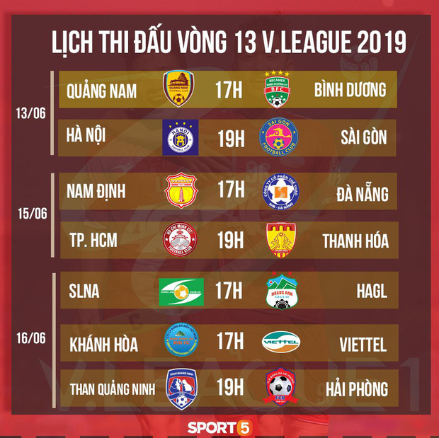 Vừa về Việt Nam, Quế Ngọc Hải, Tiến Dũng nhận tin không vui trước vòng 13 V.League 2019 - Ảnh 2.