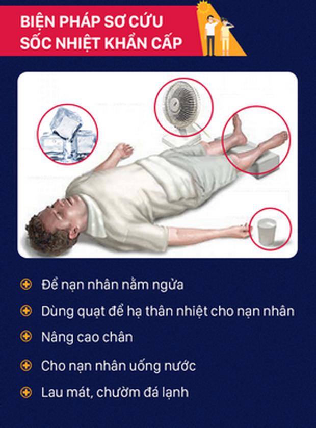 Từ trường hợp nghi tử vong do sốc nhiệt: Cần phòng và sơ cứu đúng cách - Ảnh 1.