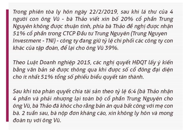 Ông Đặng Lê Nguyên Vũ: Cô Thảo lên kế hoạch đưa qua vào nhà thương điên, thậm chí bắt cóc để kiểm soát Trung Nguyên - Ảnh 4.