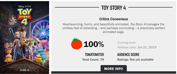 Toy Story 4 được khen ngợi tuyệt đối với 100% phiếu bé ngoan tròn trĩnh từ giới phê bình - Ảnh 1.