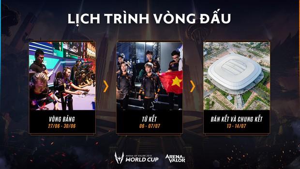 Địa điểm diễn ra giải đấu chung kết thế giới Liên Quân Mobile chính thức được công bố, chảo lửa với 6.500 ghế ngồi - Ảnh 1.