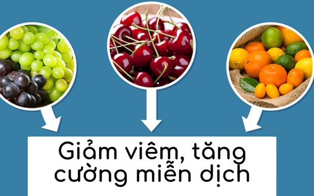Lựa chọn đúng thực phẩm để xoa dịu cơn đau khớp - Ảnh 4.