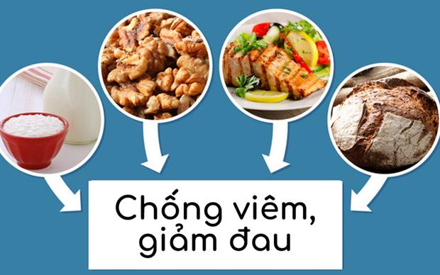Lựa chọn đúng thực phẩm để xoa dịu cơn đau khớp - Ảnh 5.